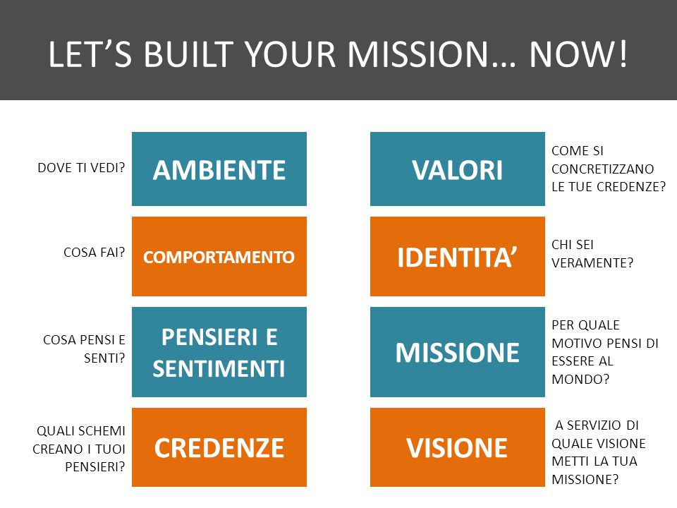 LET'S BUILT YOUR MISSION… NOW!