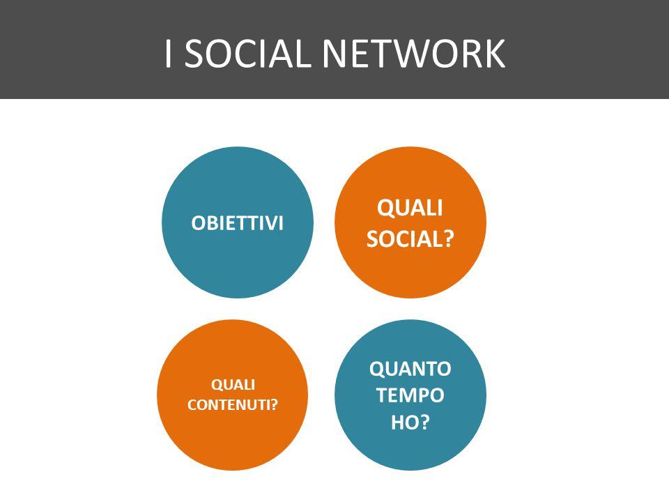 I SOCIAL NETWORK QUALI SOCIAL OBIETTIVI QUANTO TEMPO HO