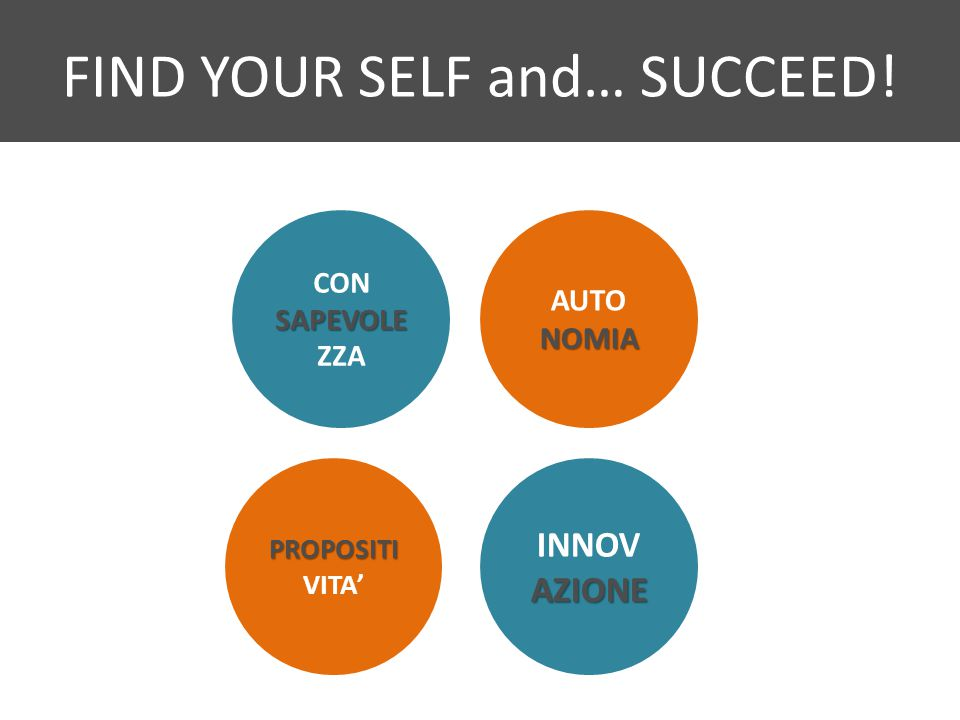 FIND YOUR SELF and… SUCCEED!