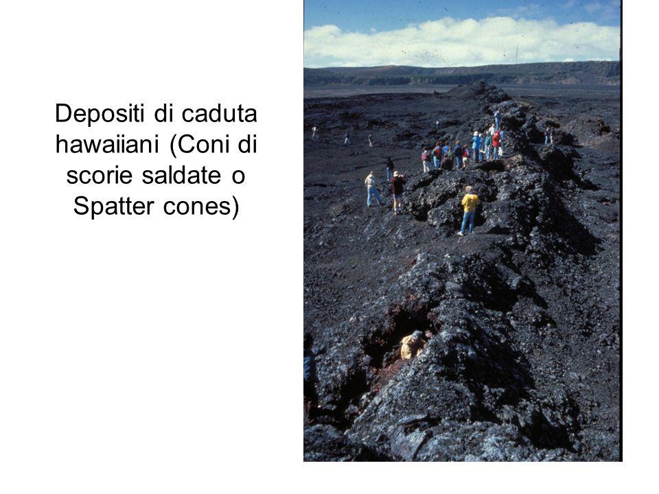 Depositi di caduta hawaiiani (Coni di scorie saldate o Spatter cones)