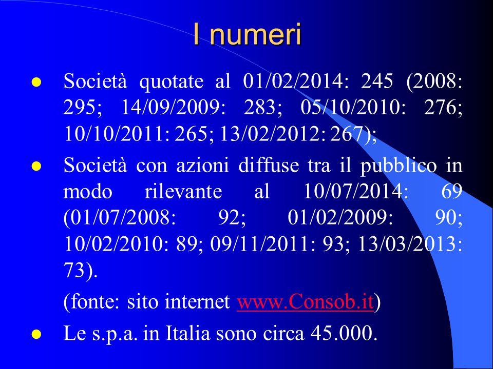 I numeri Società quotate al 01/02/2014: 245 (2008: 295; 14/09/2009: 283; 05/10/2010: 276; 10/10/2011: 265; 13/02/2012: 267);