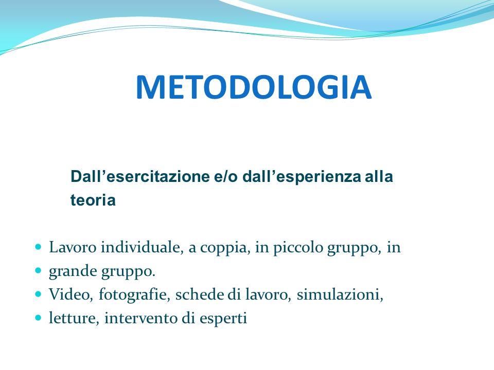 METODOLOGIA Dall'esercitazione e/o dall'esperienza alla teoria