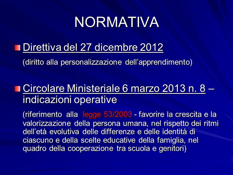 NORMATIVA Direttiva del 27 dicembre 2012