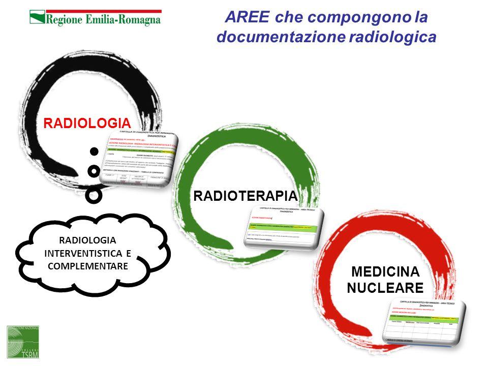 AREE che compongono la documentazione radiologica