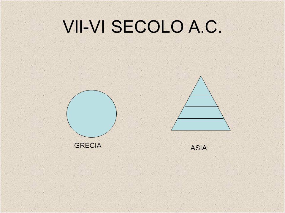 VII-VI SECOLO A.C. GRECIA ASIA