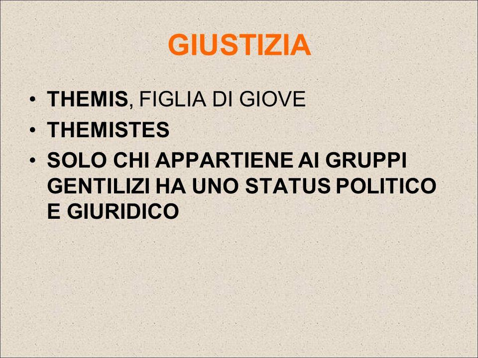 GIUSTIZIA THEMIS, FIGLIA DI GIOVE THEMISTES
