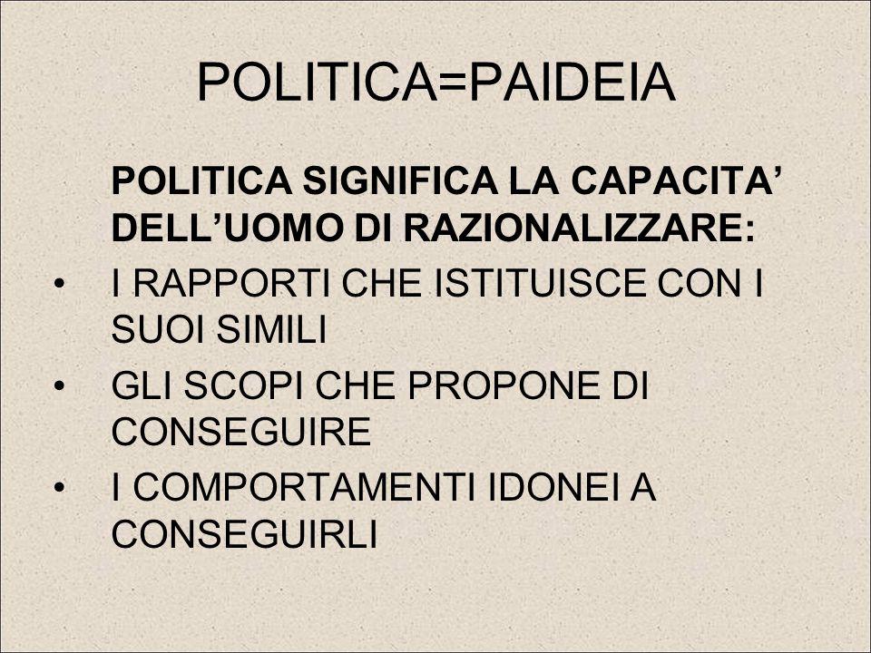 POLITICA=PAIDEIA POLITICA SIGNIFICA LA CAPACITA' DELL'UOMO DI RAZIONALIZZARE: I RAPPORTI CHE ISTITUISCE CON I SUOI SIMILI.