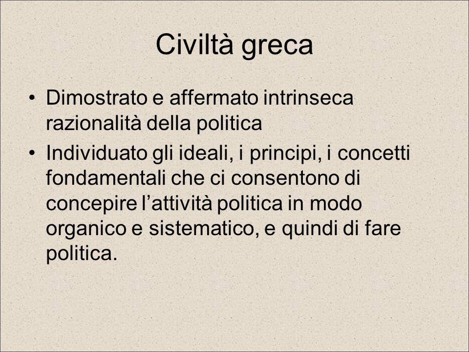Civiltà greca Dimostrato e affermato intrinseca razionalità della politica.