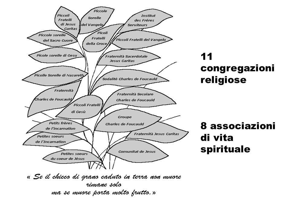 11 congregazioni religiose
