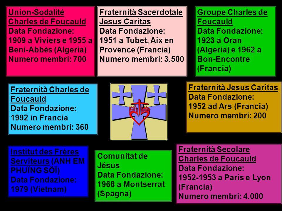 Union-Sodalité Charles de Foucauld