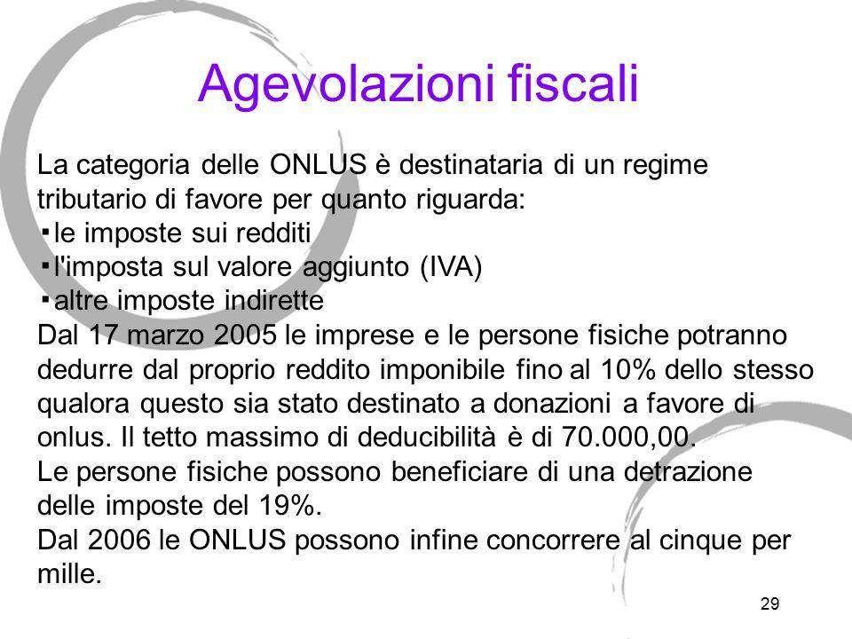 Associazioni di promozione sociale (Legge 7 dicembre 2000, n. 328)