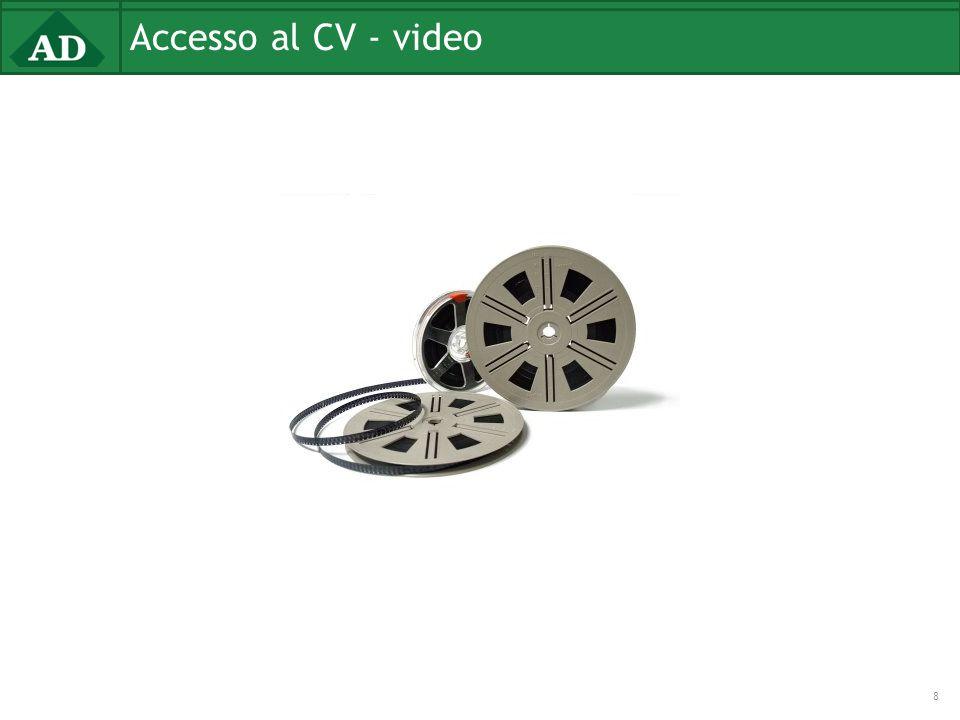 Accesso al CV - video