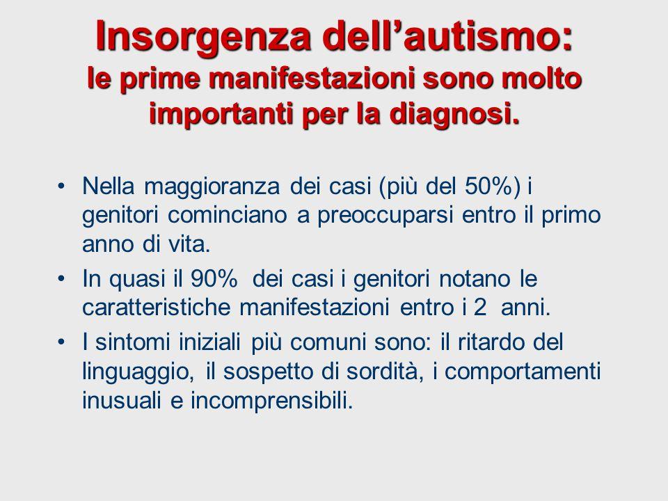 Insorgenza dell'autismo: le prime manifestazioni sono molto importanti per la diagnosi.
