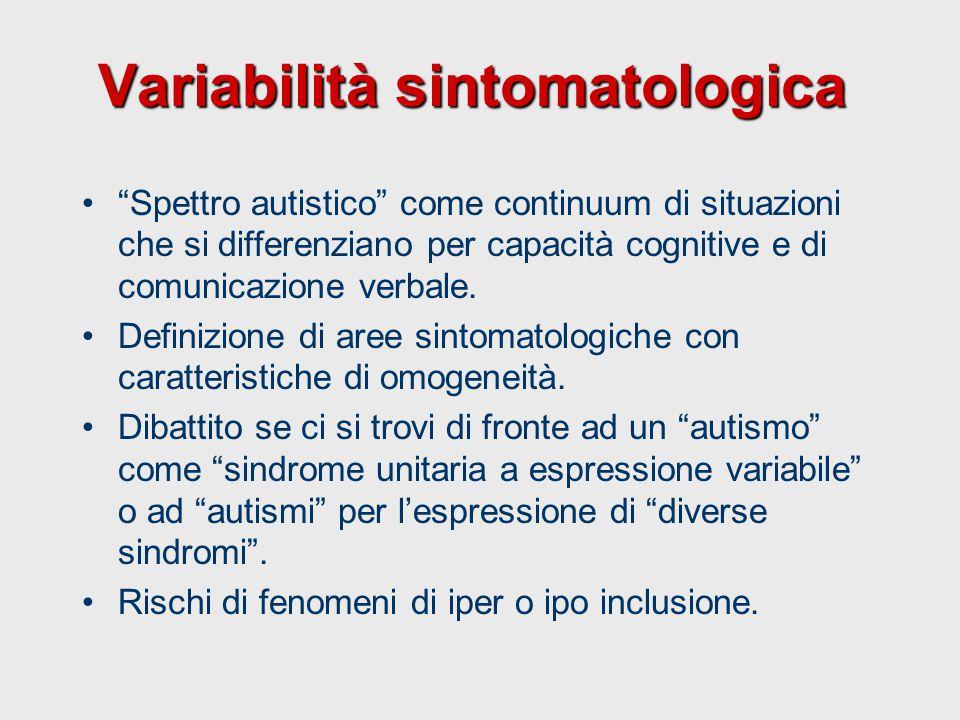 Variabilità sintomatologica