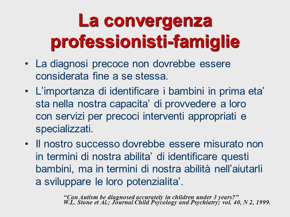 La convergenza professionisti-famiglie