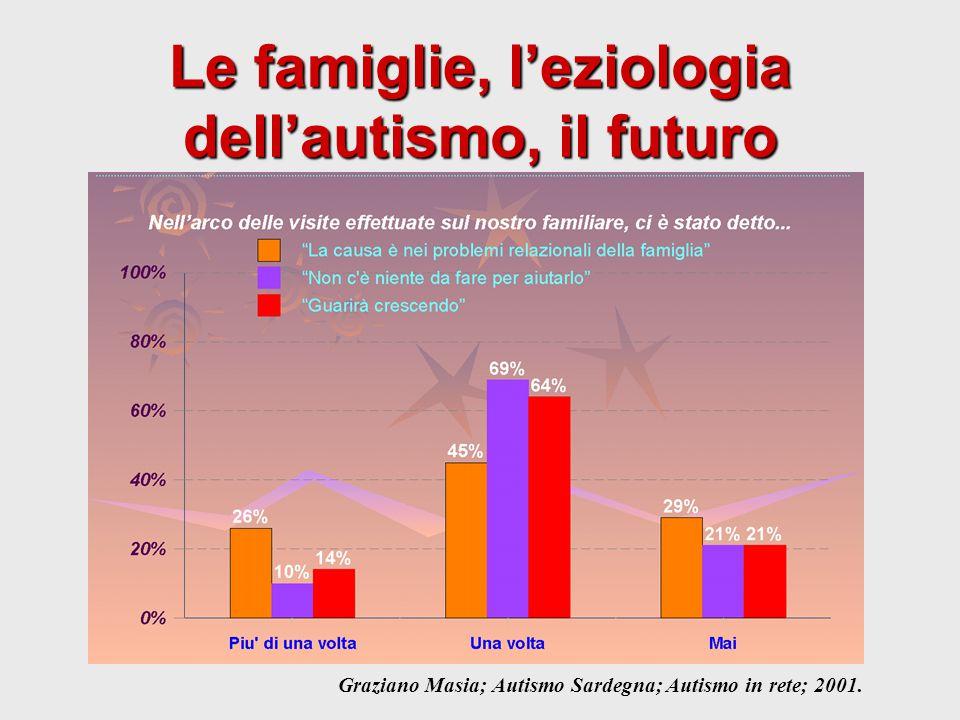 Le famiglie, l'eziologia dell'autismo, il futuro