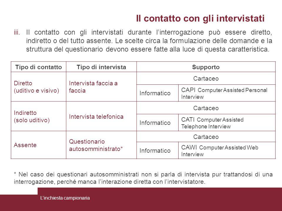 Il contatto con gli intervistati