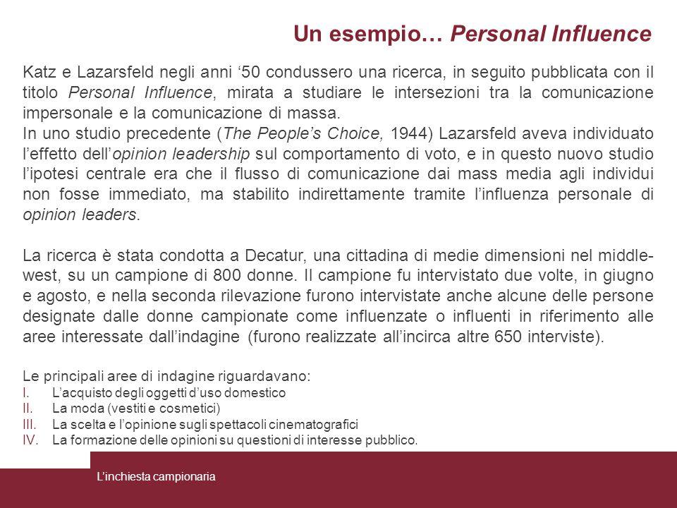 Un esempio… Personal Influence
