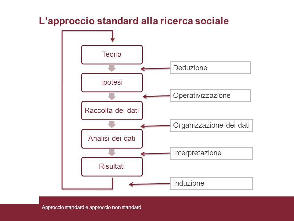 L'approccio standard alla ricerca sociale
