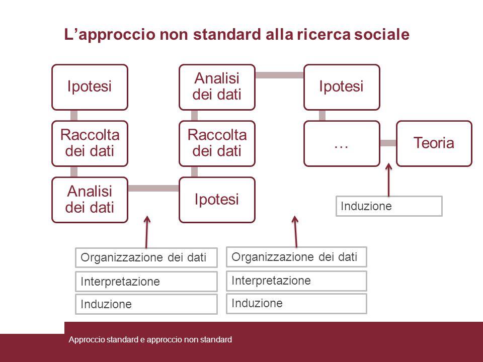 L'approccio non standard alla ricerca sociale