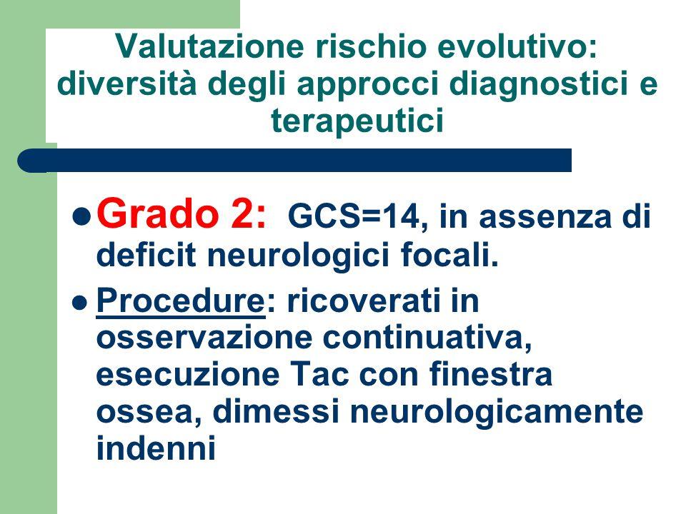 Grado 2: GCS=14, in assenza di deficit neurologici focali.