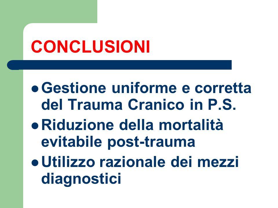 CONCLUSIONI Gestione uniforme e corretta del Trauma Cranico in P.S.