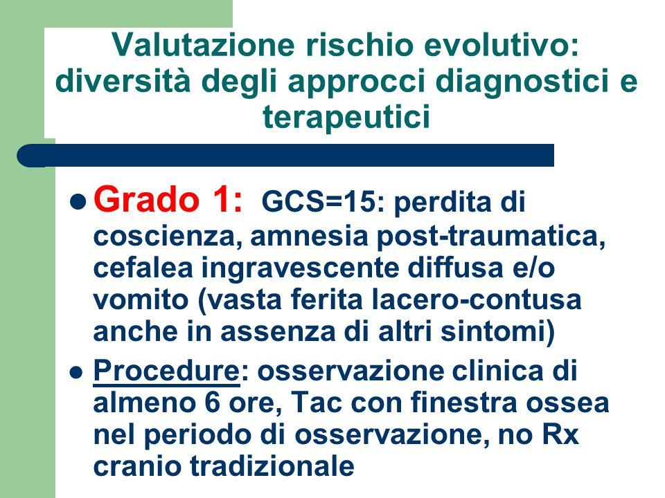 Valutazione rischio evolutivo: diversità degli approcci diagnostici e terapeutici