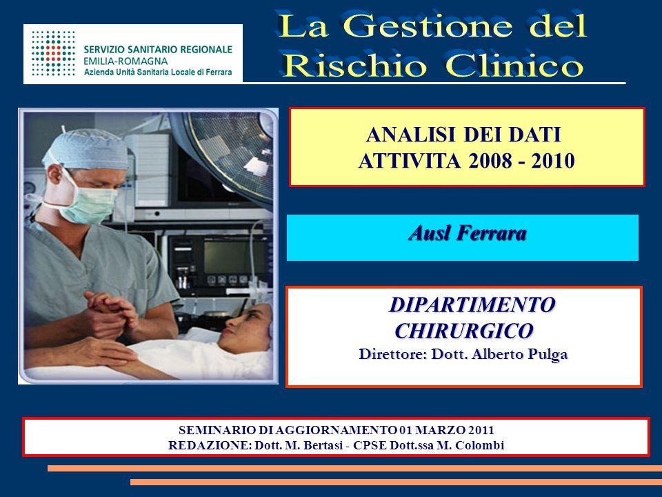 La Gestione del Rischio Clinico ANALISI DEI DATI ATTIVITA 2008 - 2010