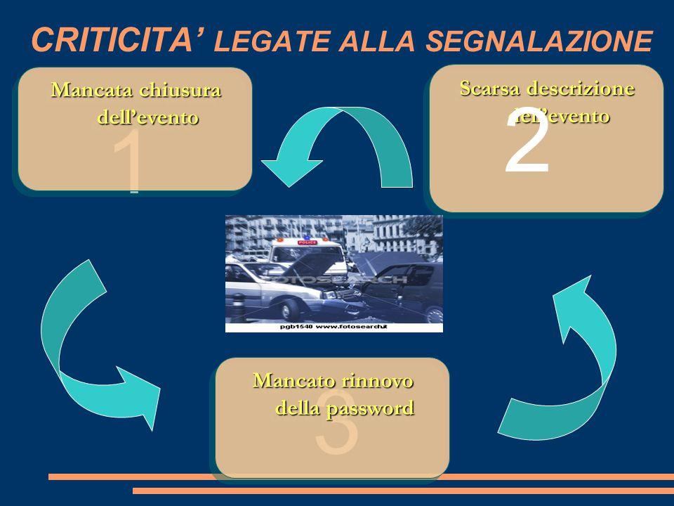CRITICITA' LEGATE ALLA SEGNALAZIONE