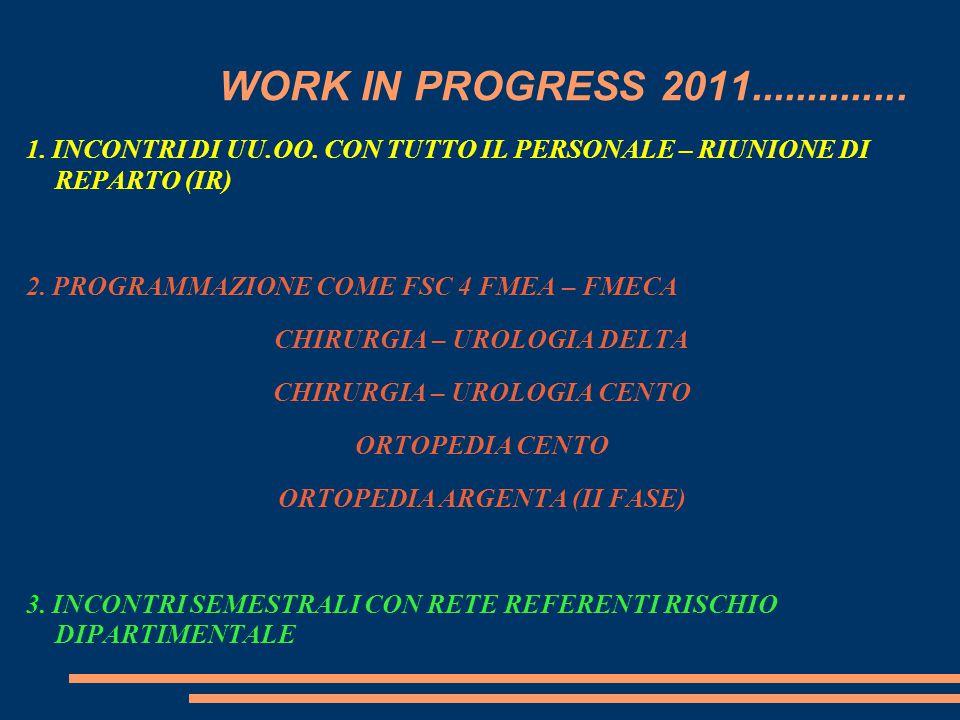 WORK IN PROGRESS 2011.............. 1. INCONTRI DI UU.OO. CON TUTTO IL PERSONALE – RIUNIONE DI REPARTO (IR)