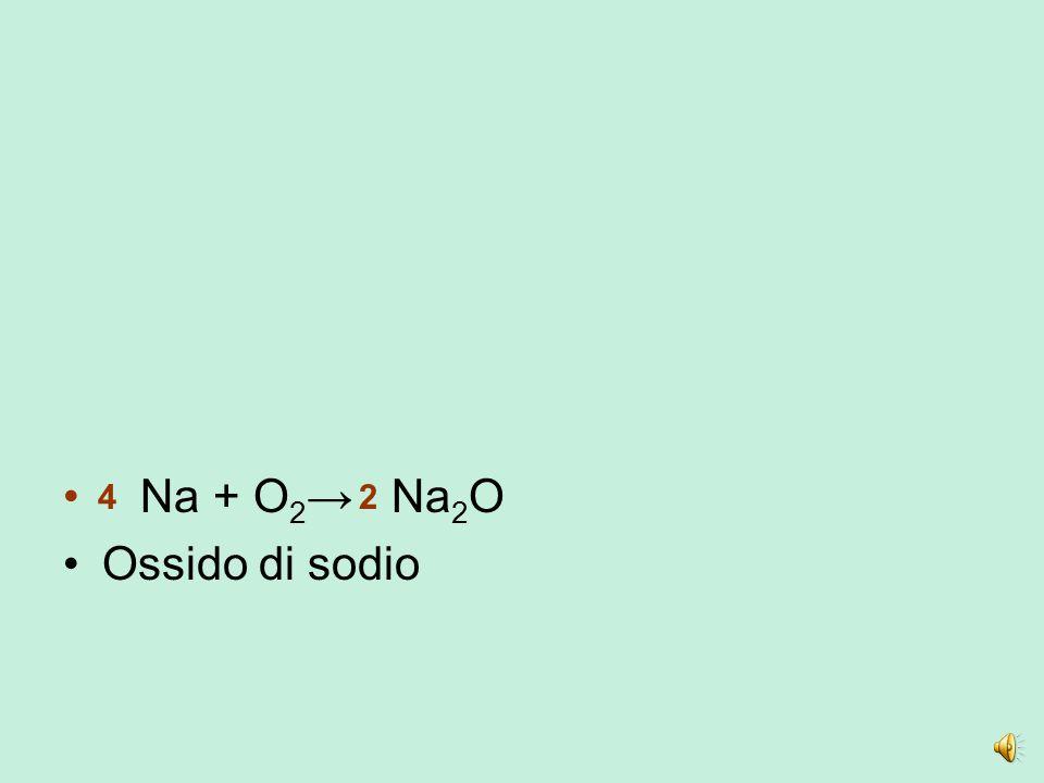 Na2 O1 Na + O2→ Na + O2→ NaO Na + O2→ Na O Na + O2→ Na2O
