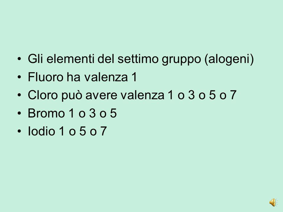 Gli elementi del settimo gruppo (alogeni)