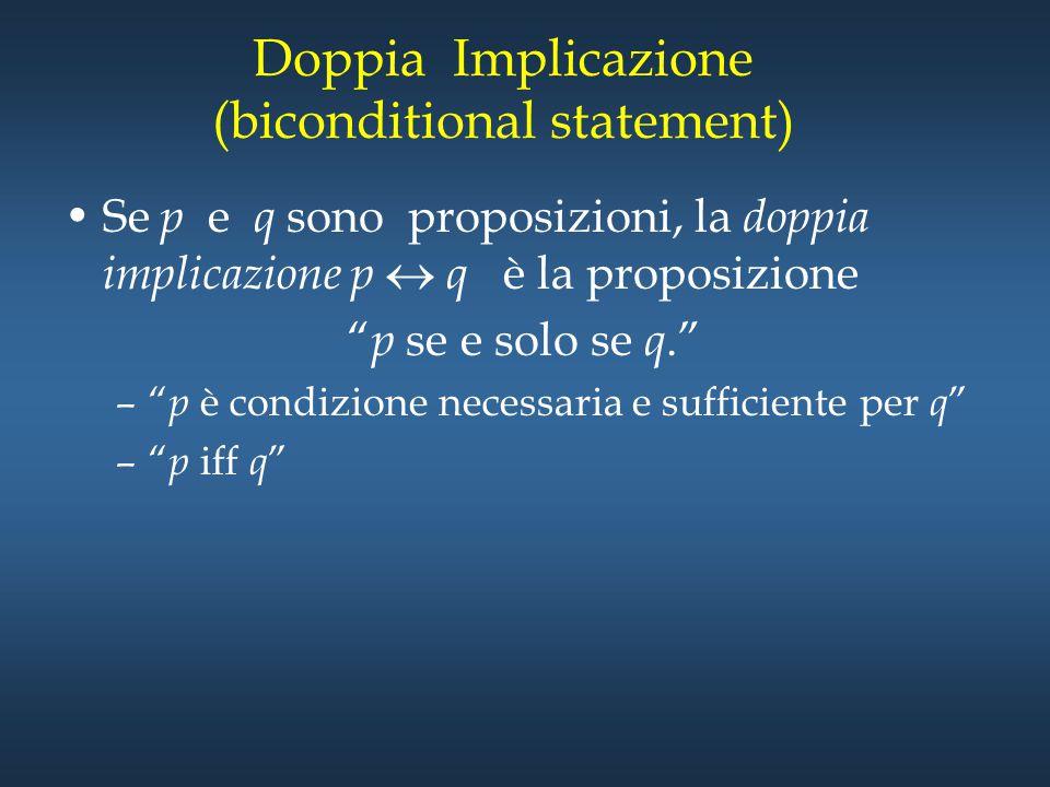 Doppia Implicazione (biconditional statement)