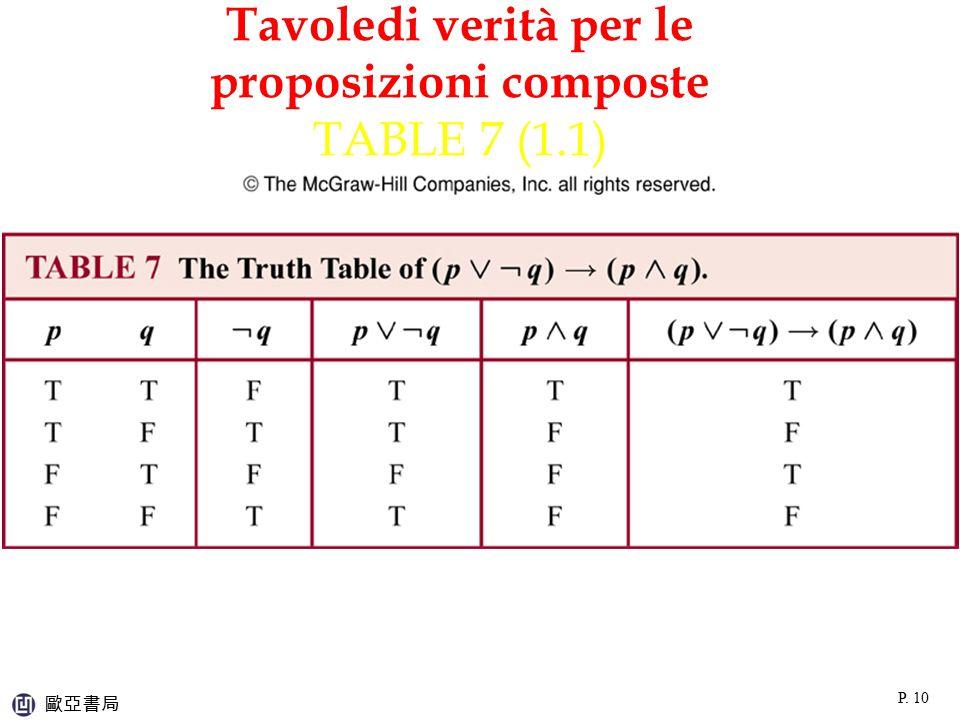 Tavoledi verità per le proposizioni composte TABLE 7 (1.1)