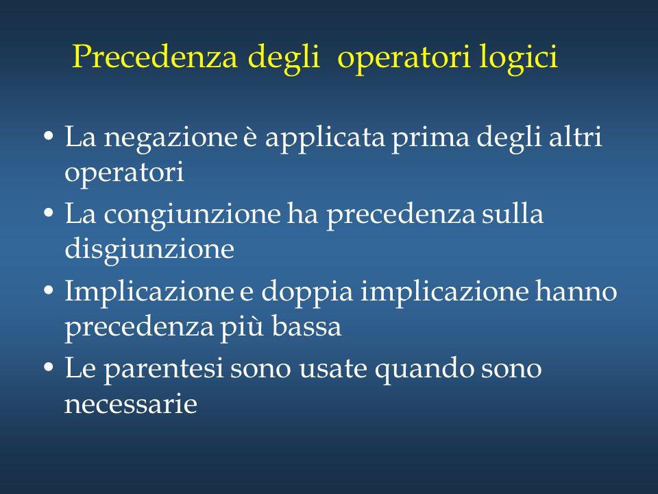 Precedenza degli operatori logici