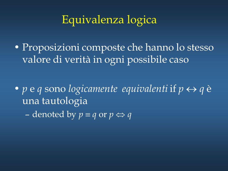 Equivalenza logica Proposizioni composte che hanno lo stesso valore di verità in ogni possibile caso.