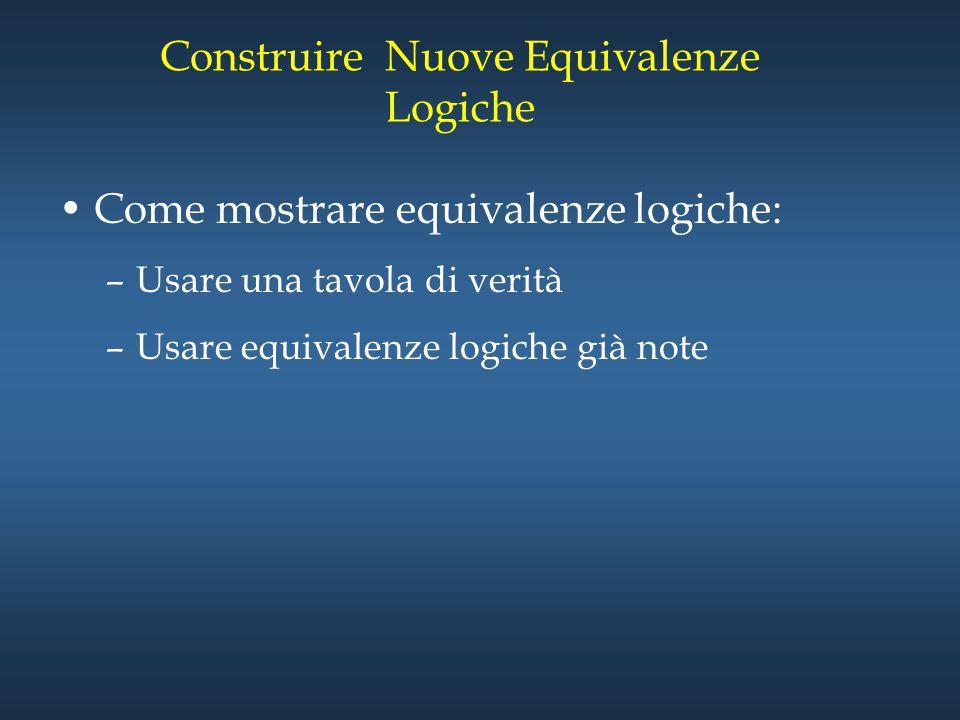 Construire Nuove Equivalenze Logiche
