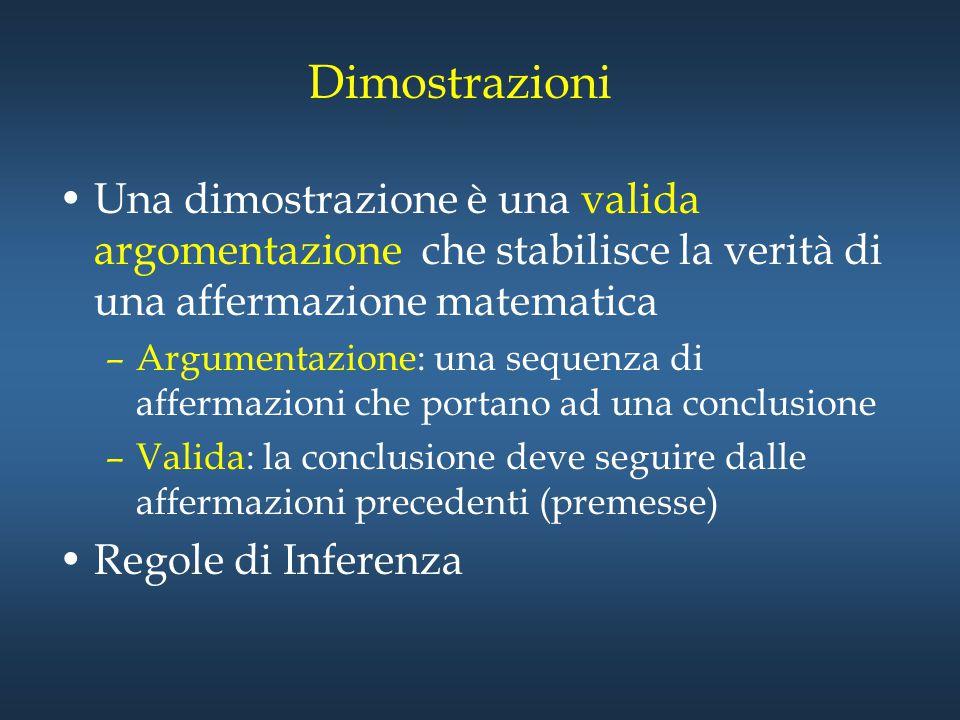 Dimostrazioni Una dimostrazione è una valida argomentazione che stabilisce la verità di una affermazione matematica.