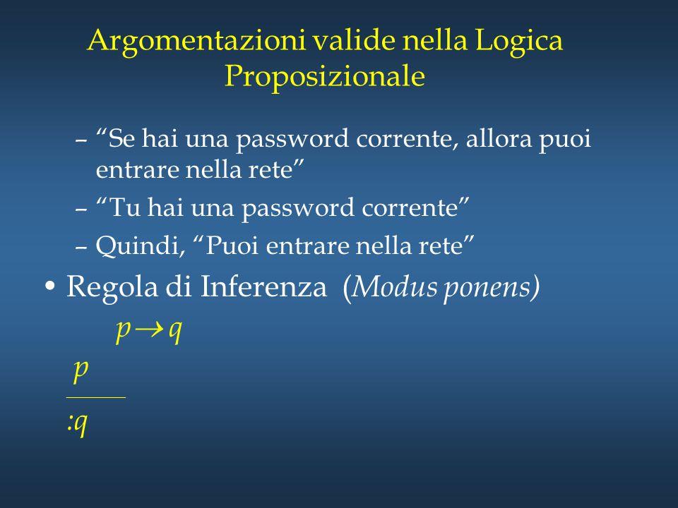 Argomentazioni valide nella Logica Proposizionale