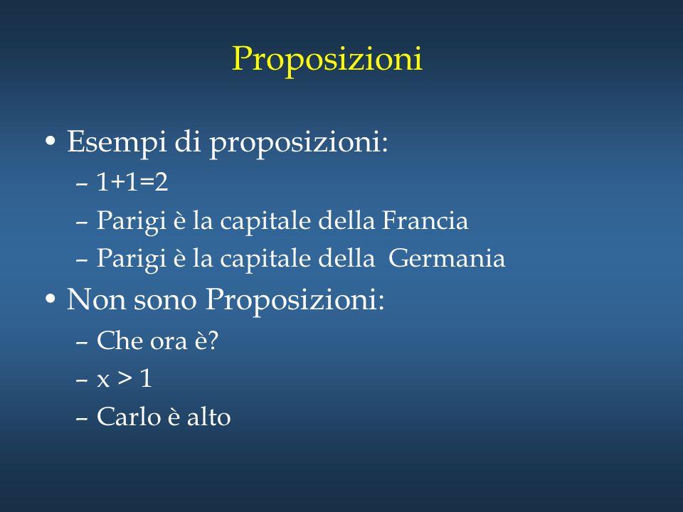 Proposizioni Esempi di proposizioni: Non sono Proposizioni: 1+1=2