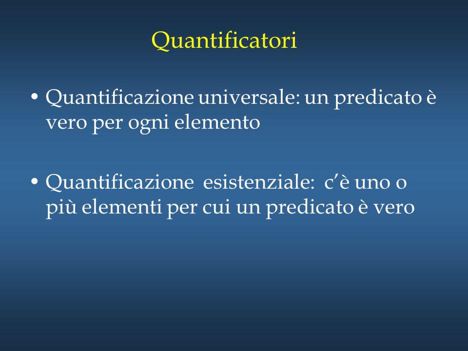 Quantificatori Quantificazione universale: un predicato è vero per ogni elemento.