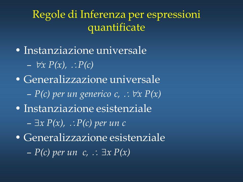 Regole di Inferenza per espressioni quantificate