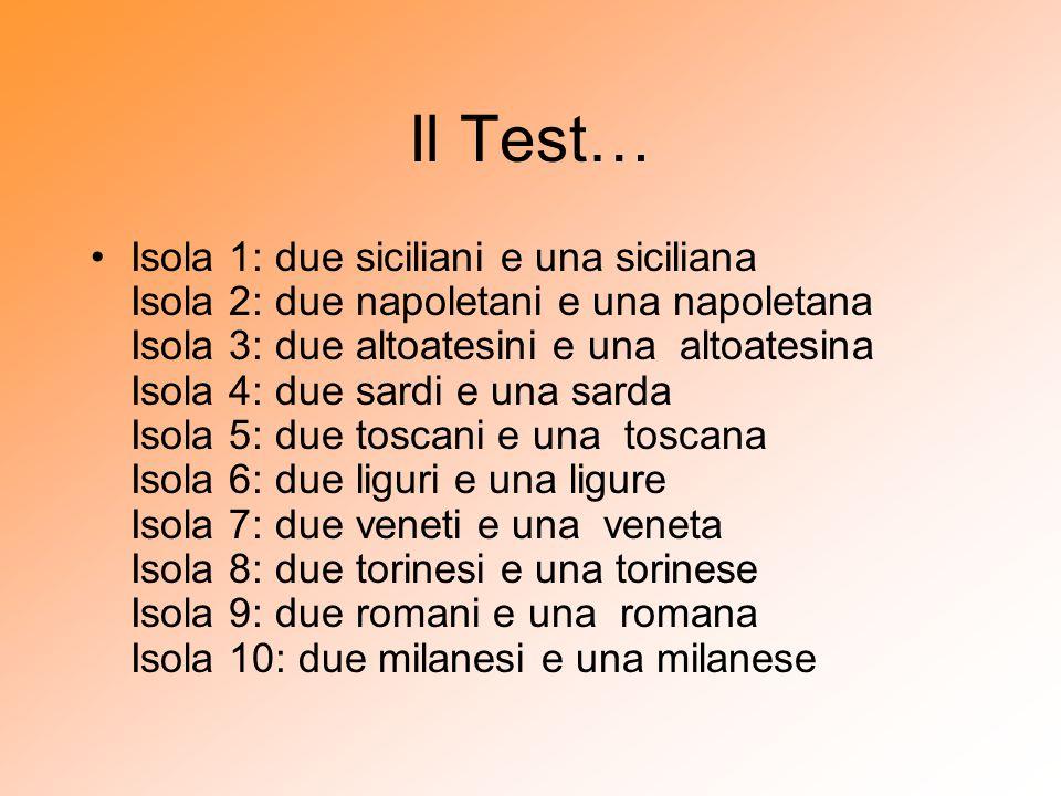 Il Test…