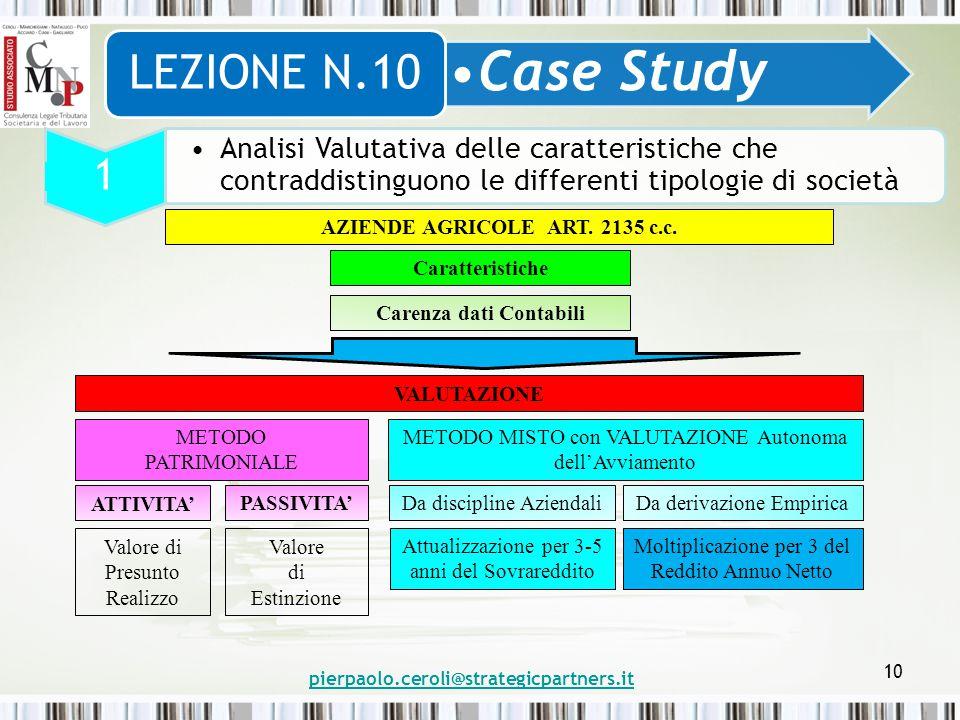 AZIENDE AGRICOLE ART. 2135 c.c. Carenza dati Contabili