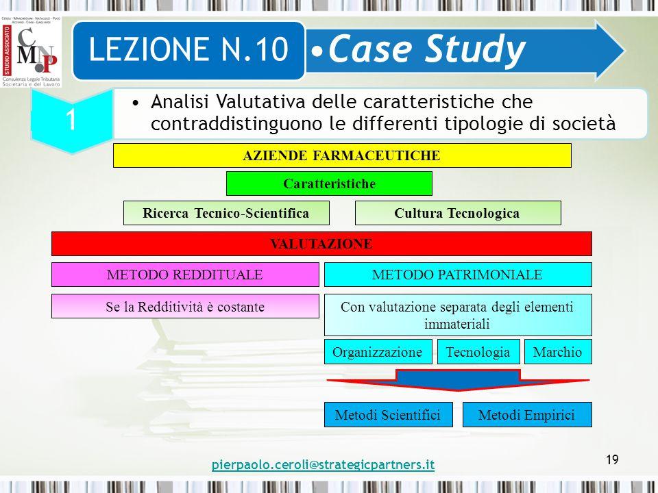 AZIENDE FARMACEUTICHE Ricerca Tecnico-Scientifica