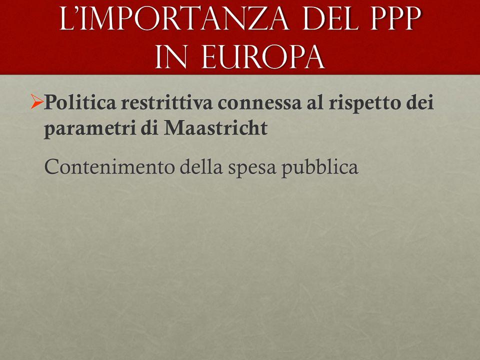 L'importanza del PPP in Europa