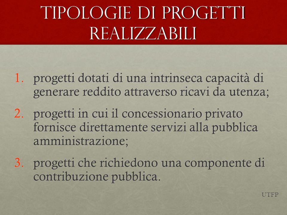 Tipologie di progetti realizzabili