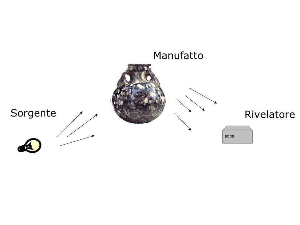 Manufatto Sorgente Rivelatore