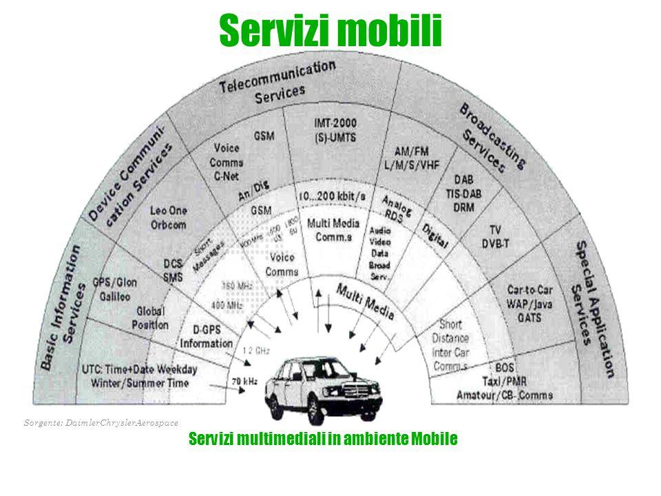 Servizi mobili Servizi multimediali in ambiente Mobile