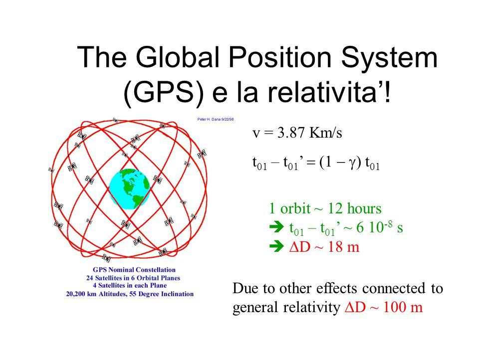 The Global Position System (GPS) e la relativita'!